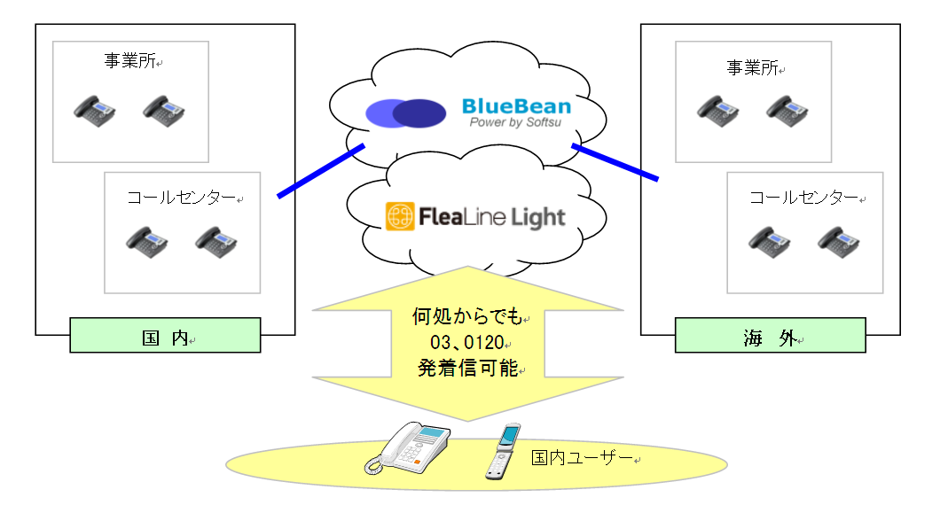 BlueBean_FleaLineLight
