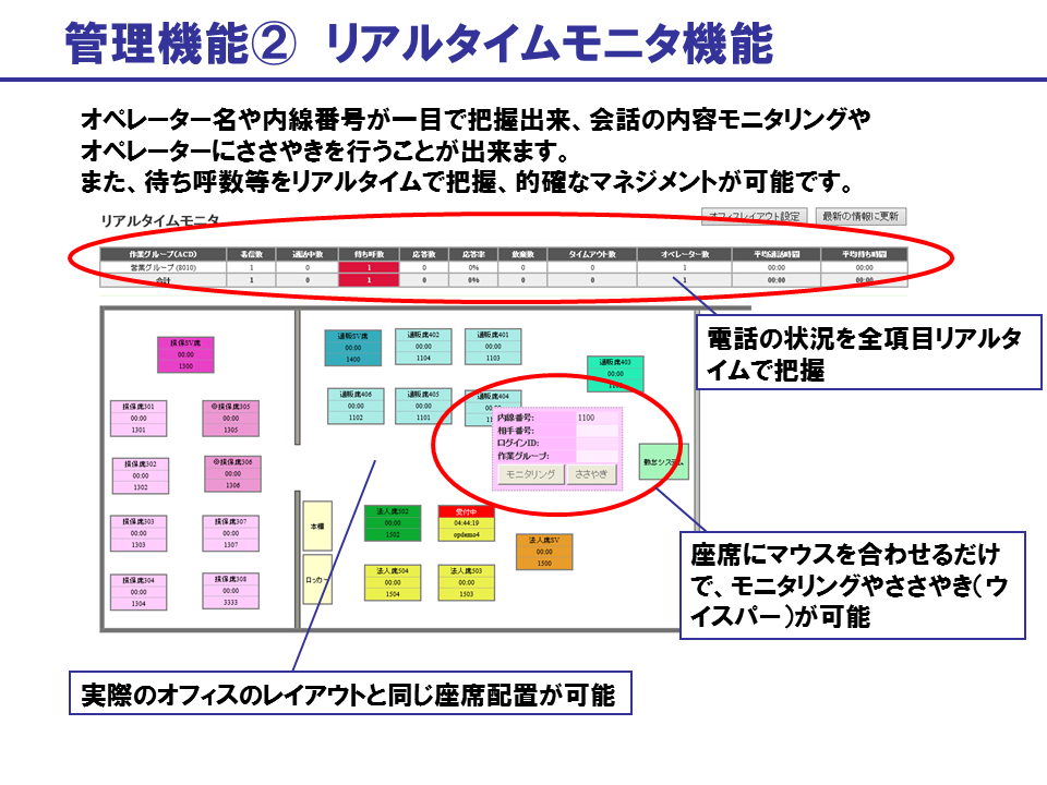 BlueBeanの管理機能:オフィスレイアウト機能
