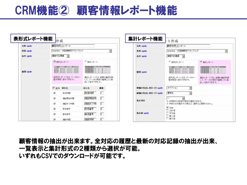 BlueBeanのCRM機能:顧客情報レポート機能