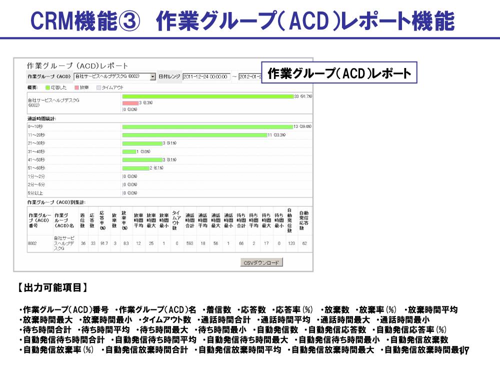 BlueBeanのCRM機能:作業グループ(ACD)レポート機能